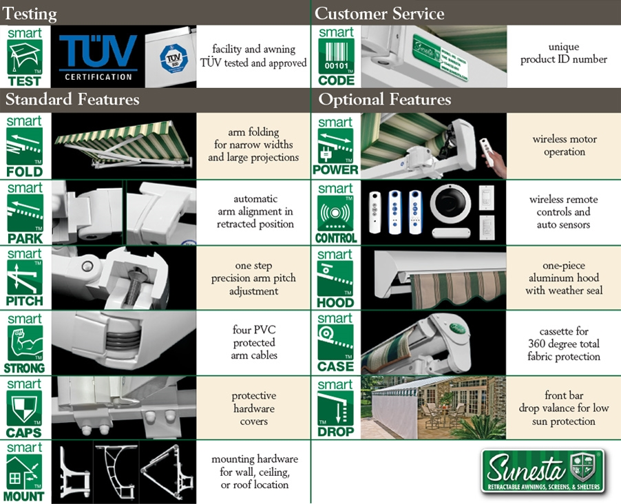 the sunesta awning features graphic
